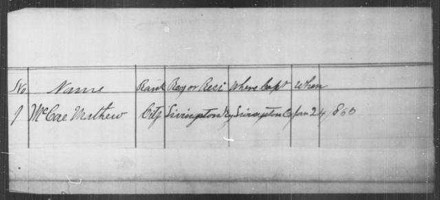 McCae, Mathew - State: [Blank] - Year: 1863