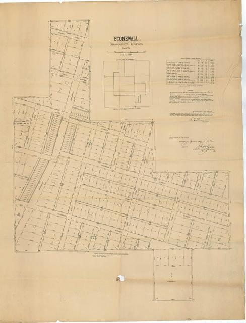 Survey map of the Town of Stonewall, Chickasaw Nation, Indian Territory