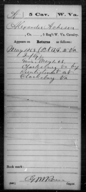 Acheson, Alexander - Age [Blank], Year: 1863 - Miscellaneous Card Abstracts of Records - West Virginia