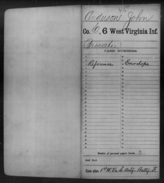 Anderson, John - Age [Blank], Year: [Blank] - Sixth Infantry - West Virginia