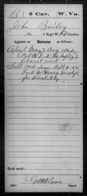 Bailey, John - Age [Blank], Year: 1862 - Miscellaneous Card Abstracts of Records - West Virginia