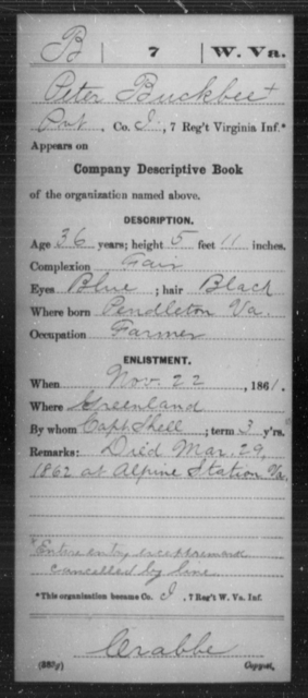 Buckbee, Peter - Age 36, Year: 1861 - Miscellaneous Card Abstracts of Records - West Virginia