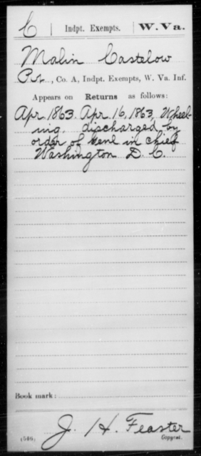 Castelow, Malin - Age [Blank], Year: 1863 - Miscellaneous Card Abstracts of Records - West Virginia