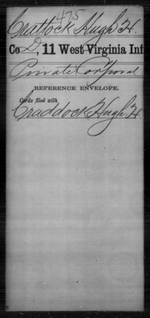 Crattock, Hugh H - Age [Blank], Year: [Blank] - Eleventh Infantry - West Virginia