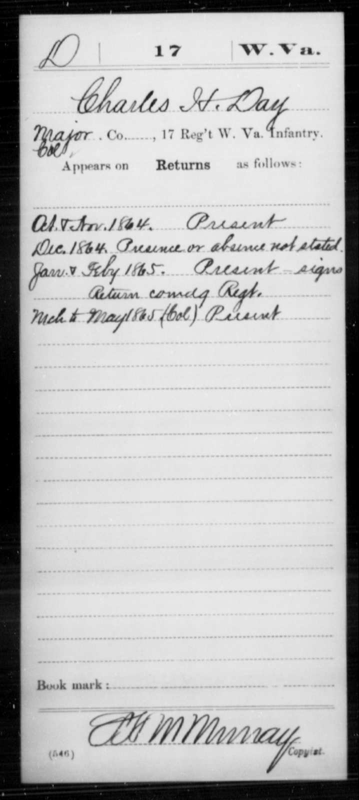 Day, Charles H - Age [Blank], Year: 1864 - Miscellaneous Card Abstracts of Records - West Virginia