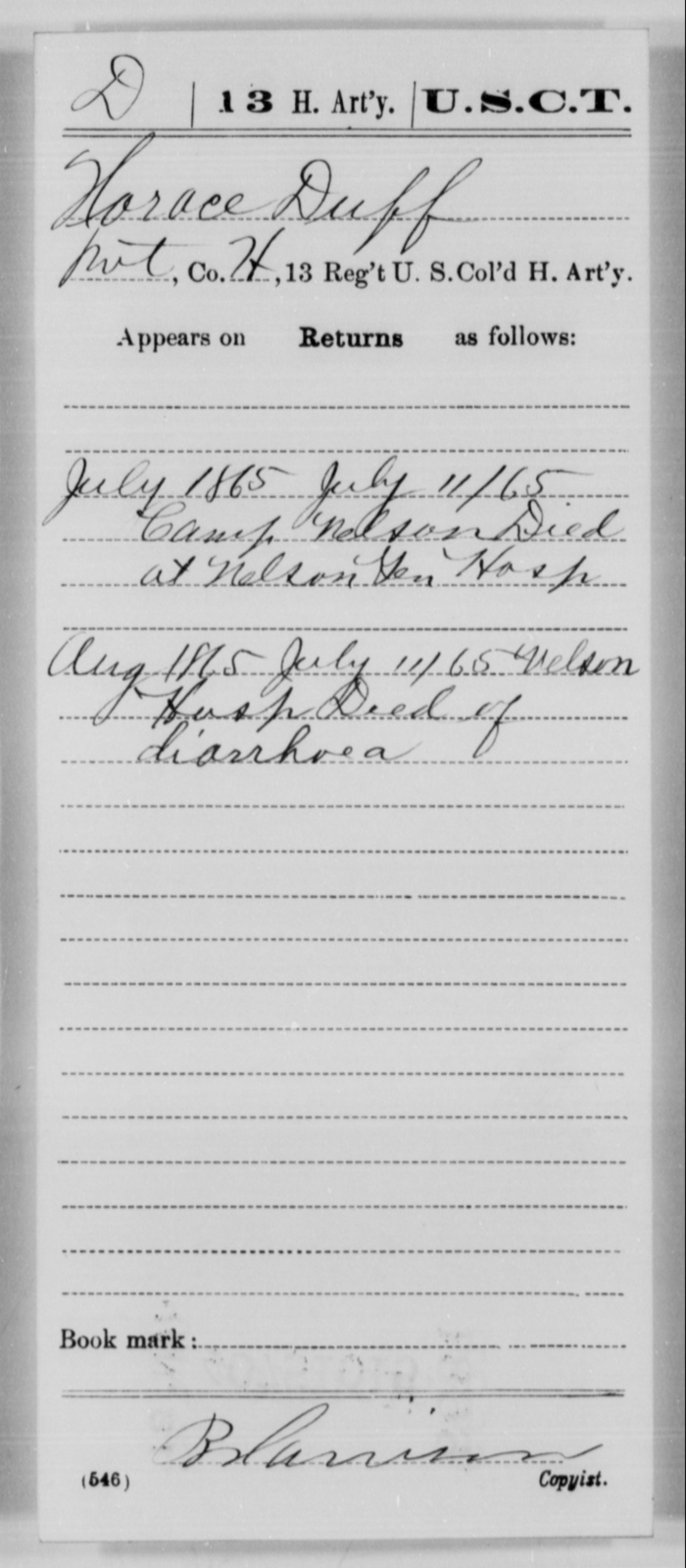 Duff, Horace - Age [Blank], Year: 1865 - 13th US Colored Heavy Artillery, Misc Cards - United States Colored Troops: Artillery Organizations