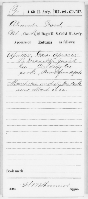 Ford, Alexander - Age [Blank], Year: 1865 - 12th US Colored Heavy Artillery, Wo-Y AND Misc Cards, B-H - United States Colored Troops: Artillery Organizations