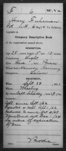 Fuhrman, Henry - Age 28, Year: 1861 - Miscellaneous Card Abstracts of Records - West Virginia