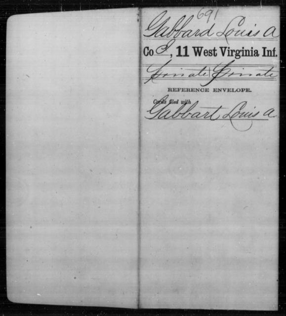 Gabbard, Louis A - Age [Blank], Year: [Blank] - Eleventh Infantry - West Virginia