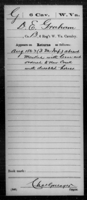 Garham, D E - Age [Blank], Year: 1863 - Miscellaneous Card Abstracts of Records - West Virginia