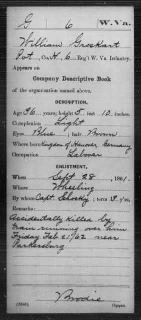 Groskart, William - Age 36, Year: 1861 - Miscellaneous Card Abstracts of Records - West Virginia