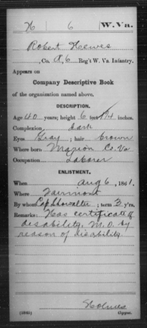 Hewes, Robert - Age 40, Year: 1861 - Miscellaneous Card Abstracts of Records - West Virginia