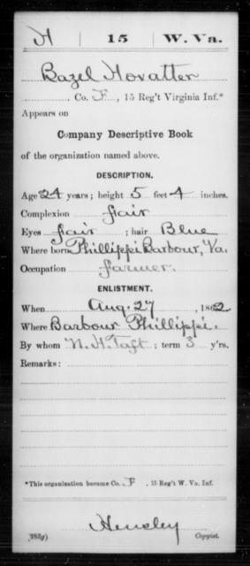 Hovatter, Bazel - Age 24, Year: 1862 - Miscellaneous Card Abstracts of Records - West Virginia