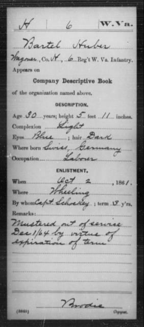 Huber, Bartel - Age 30, Year: 1861 - Miscellaneous Card Abstracts of Records - West Virginia