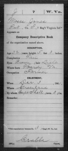 Jones, Moses - Age 32, Year: 1861 - Miscellaneous Card Abstracts of Records - West Virginia
