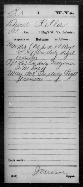 Keller, David - Age [Blank], Year: 1863 - Miscellaneous Card Abstracts of Records - West Virginia