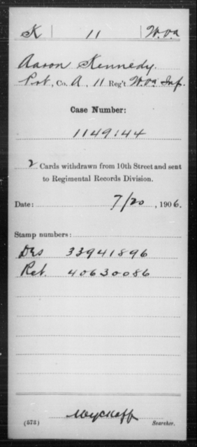 Kennedy, Aaron - Age [Blank], Year: [Blank] - Miscellaneous Card Abstracts of Records - West Virginia