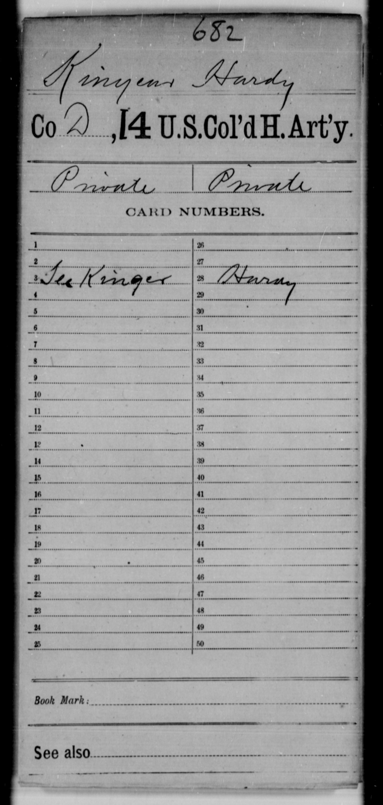 Kinyear, Hardy - Age [Blank], Year: [Blank] - 14th US Colored Heavy Artillery - United States Colored Troops: Artillery Organizations