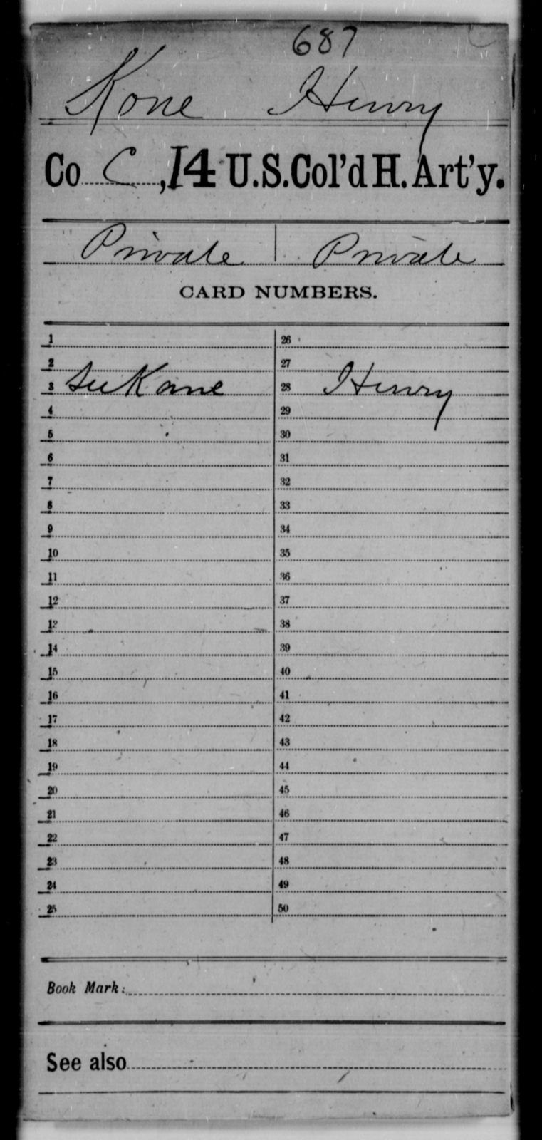 Kone, Henry - Age [Blank], Year: [Blank] - 14th US Colored Heavy Artillery - United States Colored Troops: Artillery Organizations