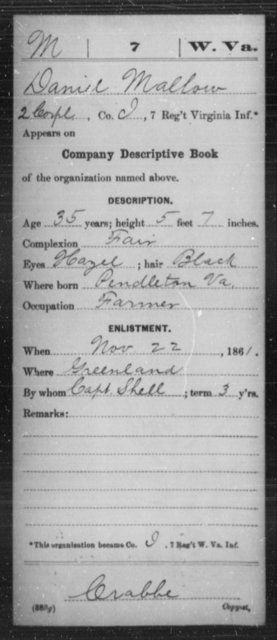 Mallow, Daniel - Age 35, Year: 1861 - Miscellaneous Card Abstracts of Records - West Virginia