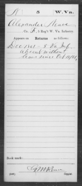 Neace, Alexander - Age [Blank], Year: 1861 - Miscellaneous Card Abstracts of Records - West Virginia
