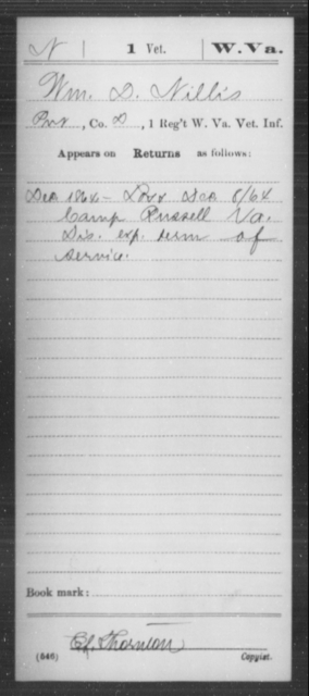 Nillis, Wm D - Age [Blank], Year: 1864 - Miscellaneous Card Abstracts of Records - West Virginia