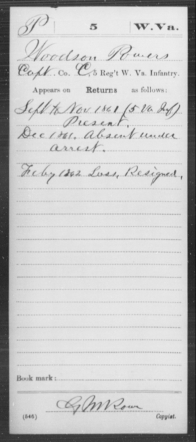 Powers, Woodson - Age [Blank], Year: 1861 - Miscellaneous Card Abstracts of Records - West Virginia