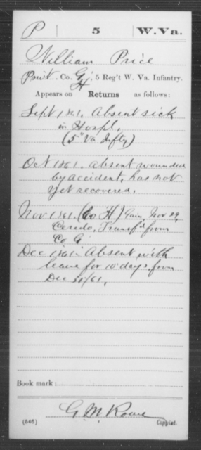 Price, William - Age [Blank], Year: 1861 - Miscellaneous Card Abstracts of Records - West Virginia