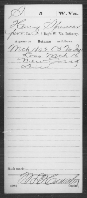 Spencer, Henry - Age [Blank], Year: 1862 - Miscellaneous Card Abstracts of Records - West Virginia