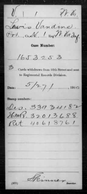 Vandine, Lewis - Age [Blank], Year: [Blank] - Miscellaneous Card Abstracts of Records - West Virginia