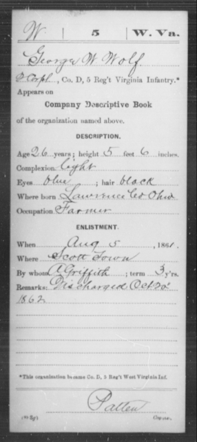 Wolf, George W - Age 26, Year: 1861 - Miscellaneous Card Abstracts of Records - West Virginia
