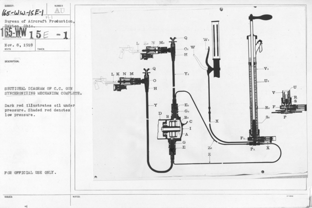 Airplanes - Ordnance - Sectional diagram of C.C. Gun synchronizing mechanism complete. Dark red illustrates oil under pressure. Shaded red denotes low pressure. Bureau of Aircraft Production, Dayton, Ohio