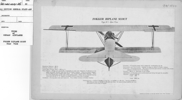 Airplanes - Types - Types of German Airplanes. Fokker Biplane Scout. Rear View. From 2d Section General Staff - AEF