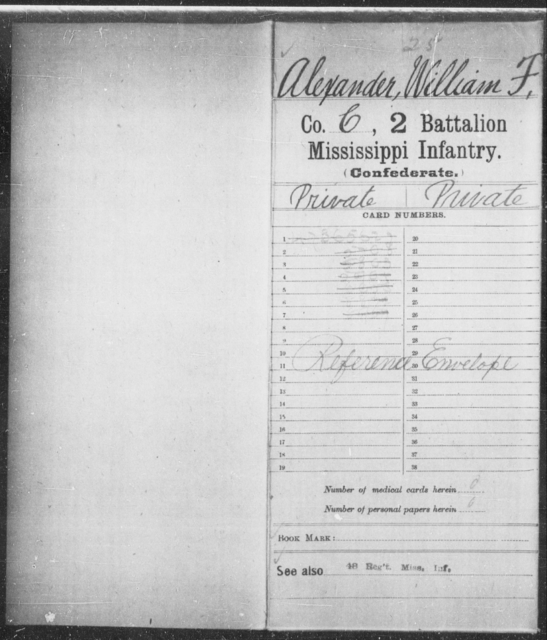 Alexander, William F - Age: [Blank], Year: 1862 - Mississippi Second Battalion, Infantry, A-P
