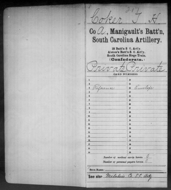 Coker, T H - Age: [Blank], Year: [BLANK] - South Carolina Manigault's Battalion, Artillery A-C