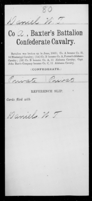 Daniel, W T - Age [Blank], Year: [Blank] - Twentieth Confederate Cavalry, N-YAND Baxter's Battalion, Confederate Cavalry - Raised Directly by the Confederate Government