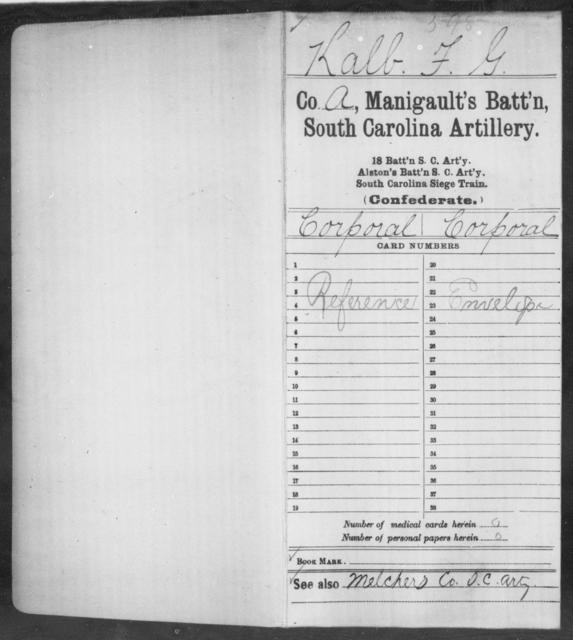 Kalb, F G - Age: [Blank], Year: [BLANK] - South Carolina Manigault's Battalion, Artillery I-Me