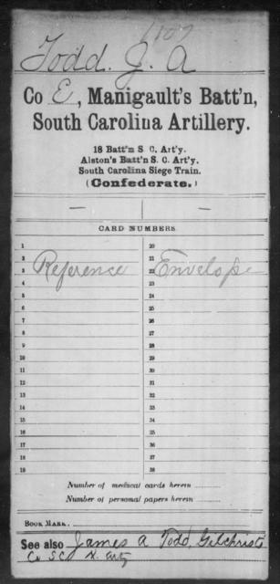 Todd, J A - Age: [Blank], Year: [BLANK] - South Carolina Manigault's Battalion, Artillery Sk-Z