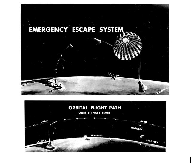 Conception Drawing of the Mercury-Atlas 5 Emergency Escape System