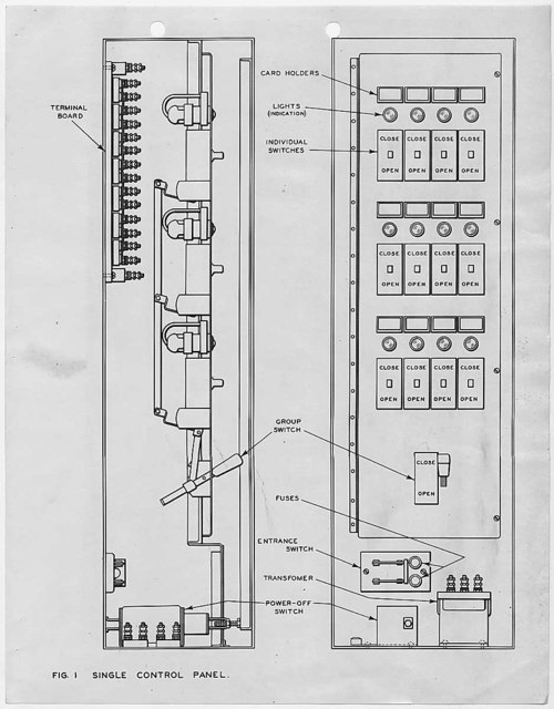 Electrical door locking and operating device, Figure 1: Single control panel.