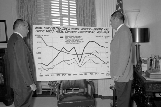Congressman Robert L. Leggett (D-California) (left) discusses budget and personnel plans for the Naval shipyards with Secretary of Defense Robert S. McNamara at the Pentagon