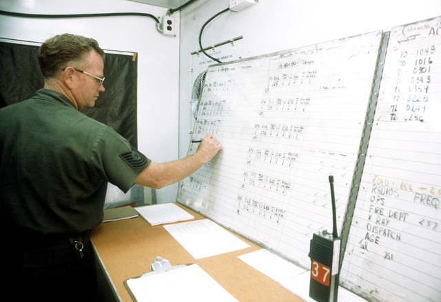 MSGT Don F. Day posts the status of maintenance in progress on the A-7 Corsair II aircraft on a maintenance control board during exercise Bright Star '80