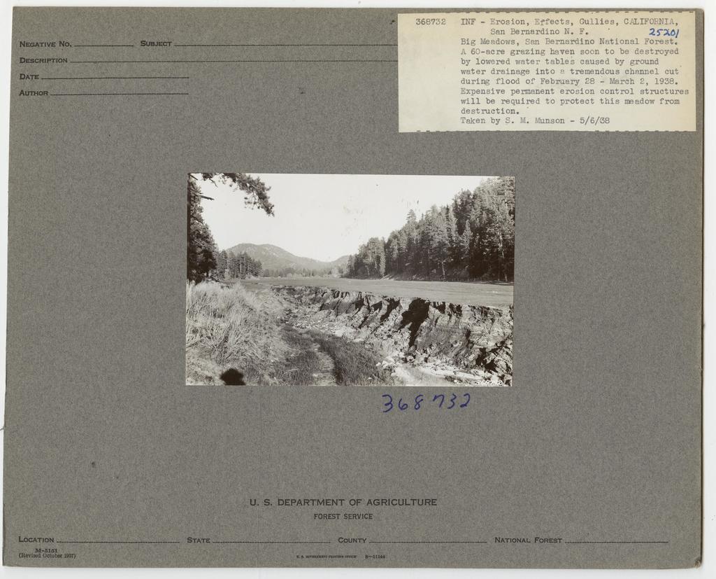 Erosion Effects - California