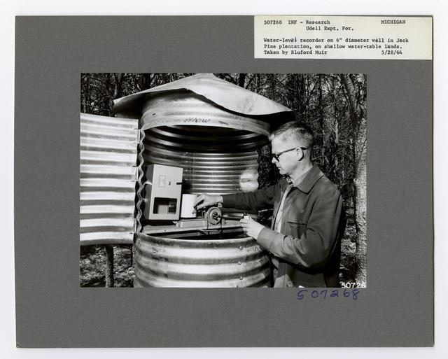 Instrumentation: Climatic - Kentucky