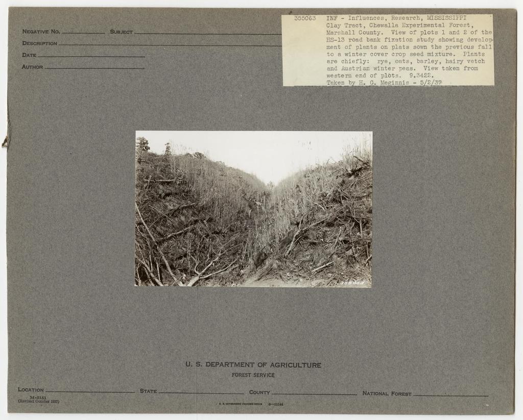 Watershed Management - Mississippi
