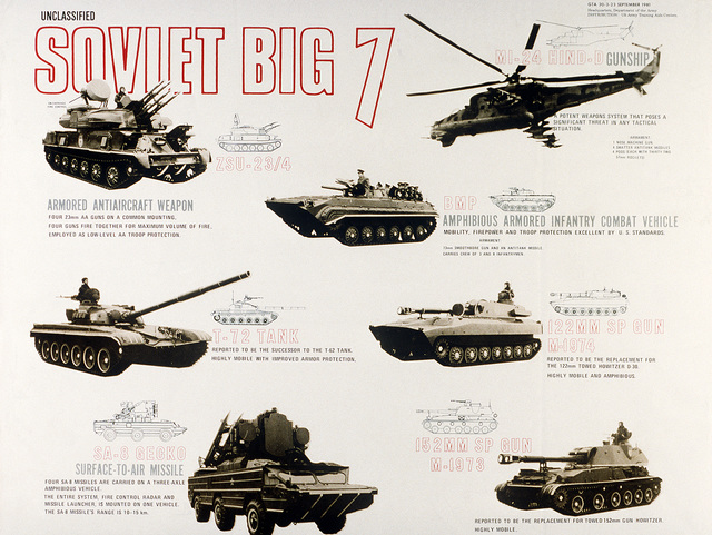 """A composite view of Soviet combat equipment known as the """"Big 7."""" Shown are: 1. A ZSU-23/4 armored anti-aircraft weapon, 2. A T-72 tank, 3. An SA-8 Gecko surface-to-air missile system mounted on a three-axle amphibious vehicle, 4. An Mi-24 HIND-D gunship with one nose machine gun and four anti-tank missiles, 5. A BMP amphibious armored infantry combat vehicle with a 73mm smoothbore gun and an anti-tank missile, 6. An M-1974 122mm self-propelled gun, 7. An M-1973 152mm self-propelled gun"""