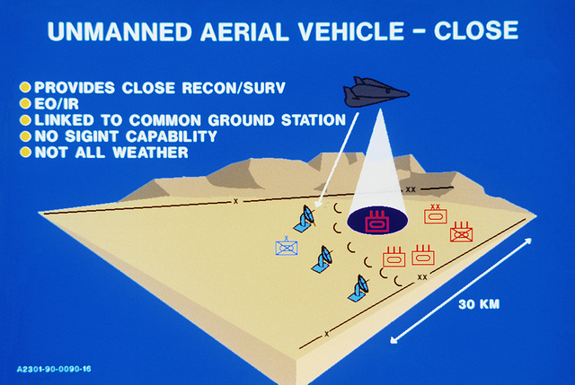 A graphic explaining the Unmanned Aerial Vehicle-Close reconnaissance/surveillance system