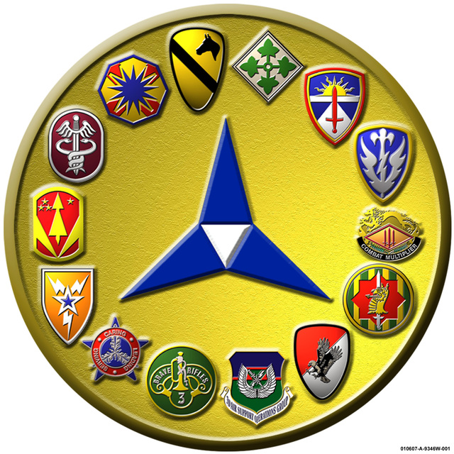 A computer aided graphic designed shield, created for the Fort Hood Training Support Centers 2001 Brochure. Depicting USA Unit Insignias from (starting from the 12-oclock position and moving clockwise), the 4th Infantry Division; Army Operations and Evaluations Command; 504th Military Intelligence Brigade; 13th Finance Group; 89th Military Police Brigade; 21st Cavalry Brigade; 3rd Air Support Operations Group; 3rd Armored Cavalry Regiment; 3rd Personnel Group; 3rd Signal Brigade; 31st Air Defense Artillery Brigade; Army Medical Corps; 13th Corps Support Command and the 1ST Cavalry Division. With the III Corps Caltrop in the center of the shield