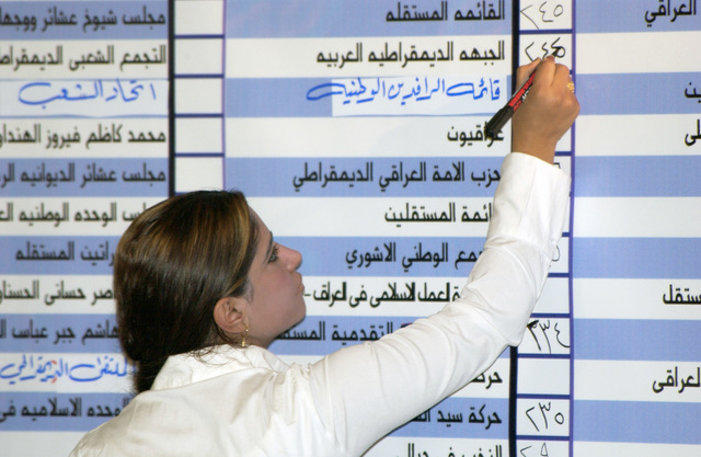 A female member of the Iraqi Elections Independent Council (IEIC) updates a board during a lottery to determine the placement of political entities on the ballot for upcoming elections at the Baghdad Convention Center in Baghdad, Iraq, on Dec. 20, 2004. (USAF PHOTO by MASTER SGT. Michael E. Best) (Released)
