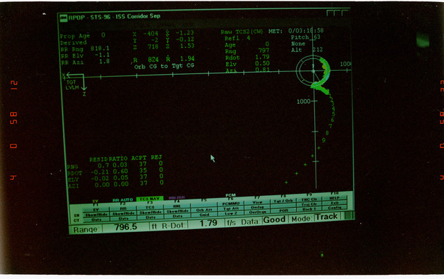 STS096-332-031 - STS-096 - View of PGSC screens during fly-around of ISS